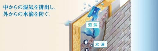 中からの湿気を排出し、外からの水滴を防ぐ